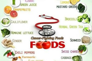cancer-fighting_foods